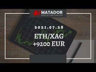   ETH/XAG: +9200 EUR in c. 1 h!   Matador Education Center
