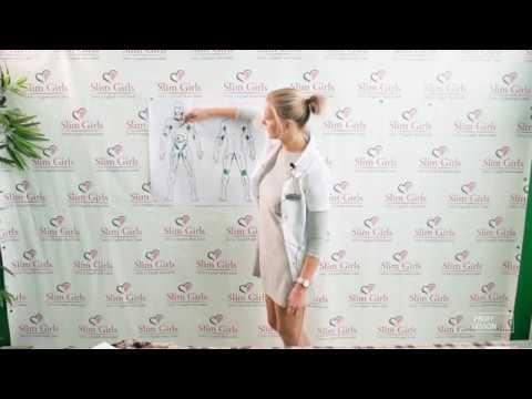 ЛИМФОДРЕНАЖНЫЙ массаж теория видео урок как сделать лимфодренажный ручной массаж
