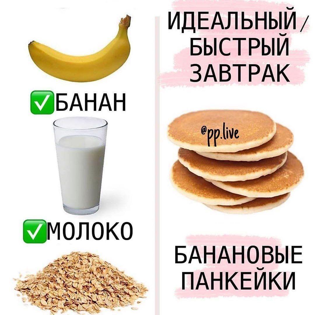 Банановые панкейки