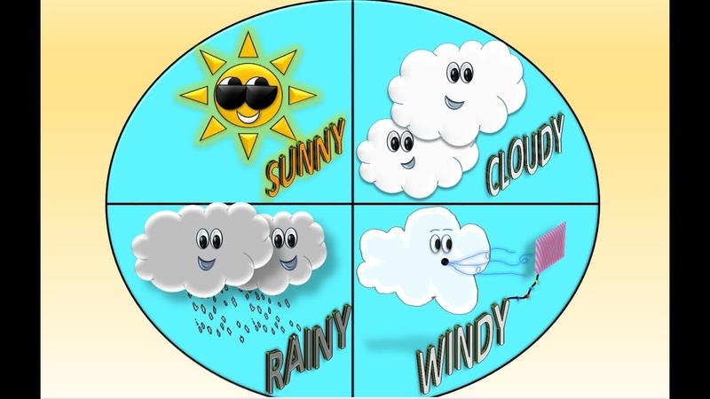 Weather for Children w song Tipos de Clima en Inglés para Niños FIESTIKIDS