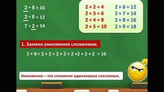 Математика - 2 класс - 7 урок - Приемы умножения числа 2