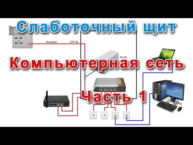 Слаботочный щит. Компьютерная сеть. Часть 1