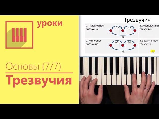 Основы фортепиано (7/7) - Трезвучия