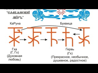 Жреческое письмо. Руны группы Гха. Каруна. Дмитрий Галактионов