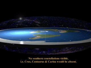 Flat Earth Debunk Visualization