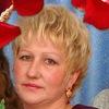 Irina Titova(zavyalova)