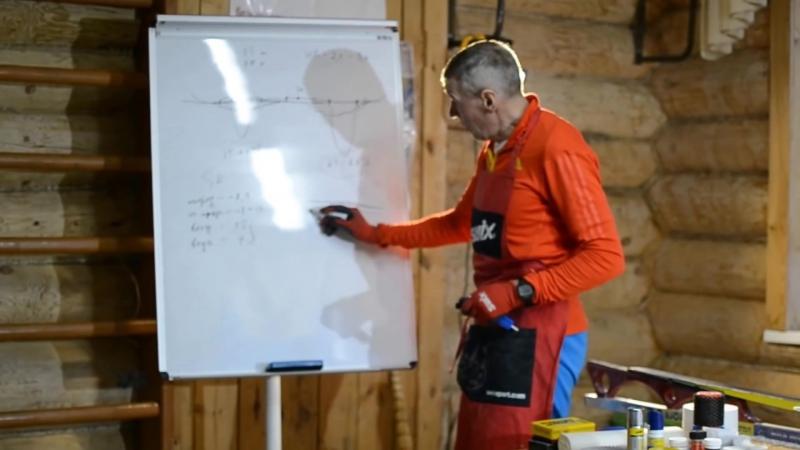 Подготовка лыж к марафону 1