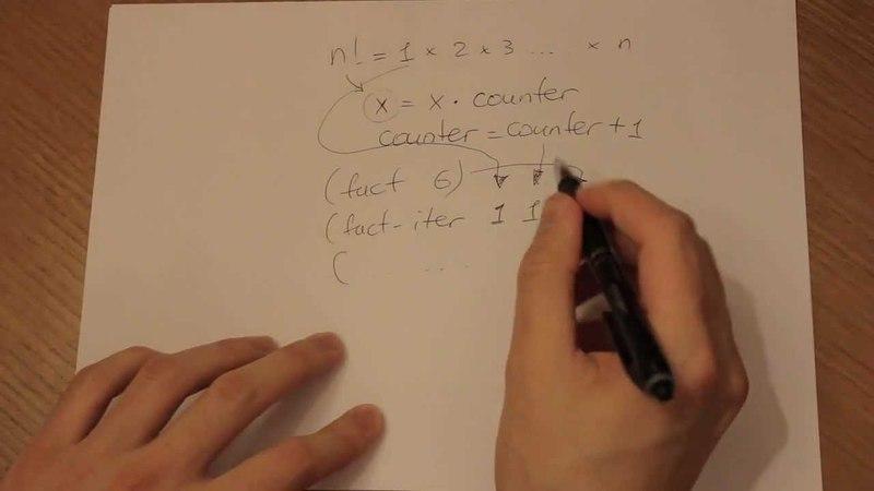 Структура и интерпретация компьютерных программ СИКП SICP урок 4