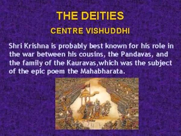 Vishuddhi Chakra Presentation