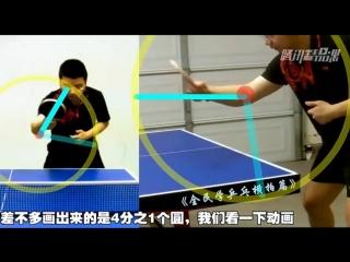 Отличный видеоурок с детальной прорисовкой игры слева от тренера Ву