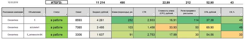 10 способов собрать 2600 риелторов на марафон по 36 рублей / человека, изображение №25