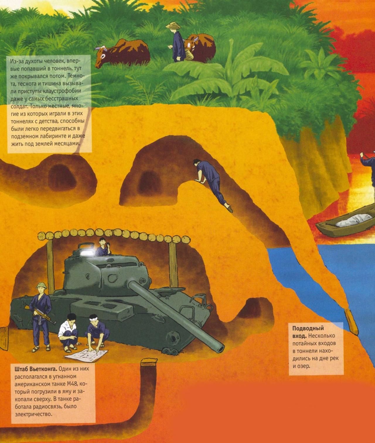 Тоннели вьетнамцев