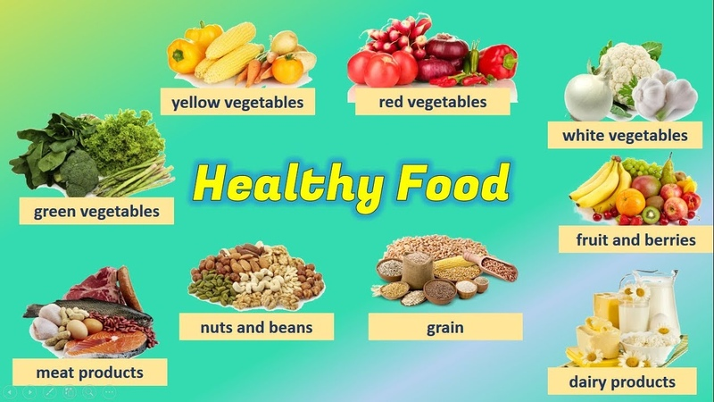Healthy food Здоровая еда на английском