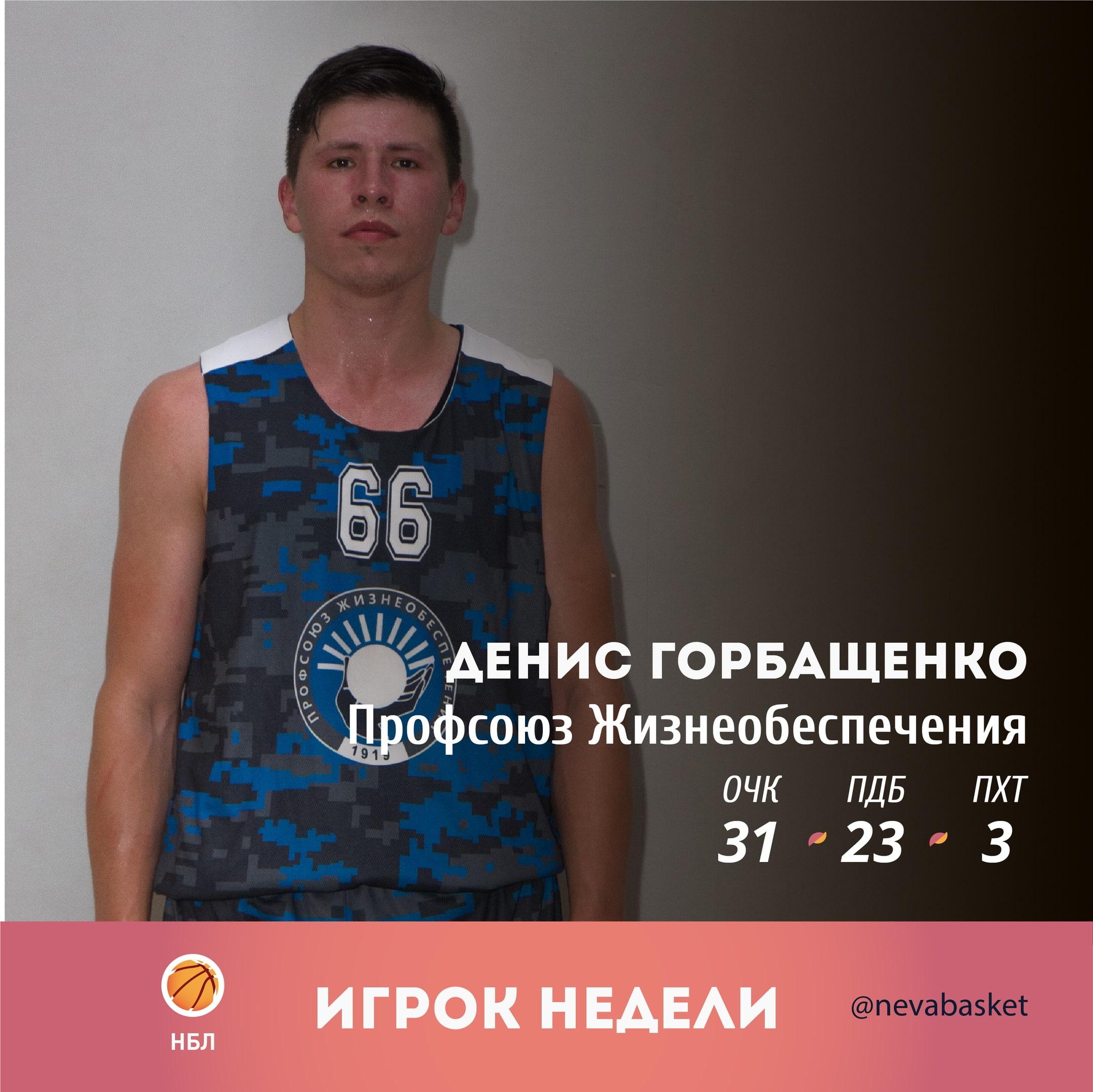 Денис Горбащенко