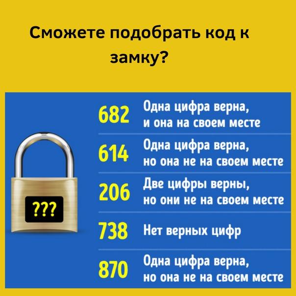 был всё можете открыть замок код числовой картинка подумать