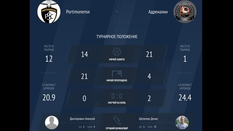 Адреналин 6-0 Портимоненс (2й тайм)