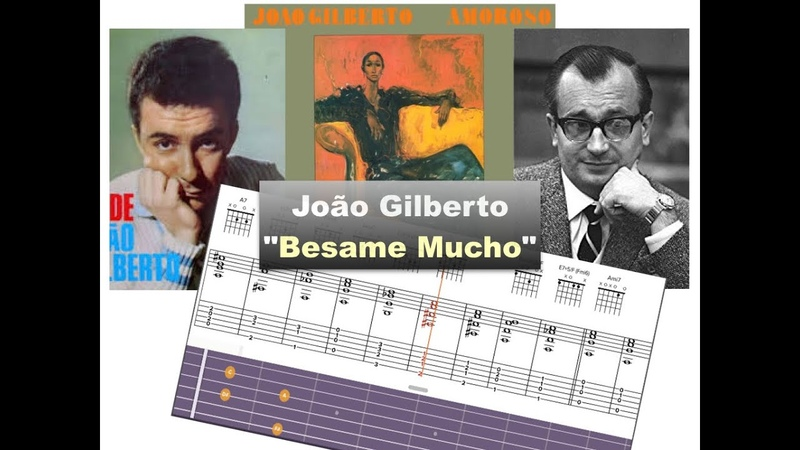 Joao gilberto Besame Mucho Amoroso 1977 Virtual Guitar Transcription by Gilles Rea