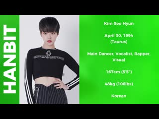 Hot place (핫플레이스) members profile (birth names, birth dates, positions etc..) [get to know k-pop]