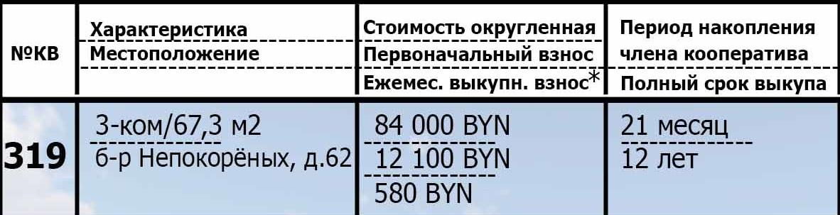 319 квартира в рассрочку. Подробности покупки