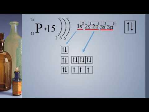 Как решать 1 задание из ЕГЭ по химии Электронная конфигурация атома