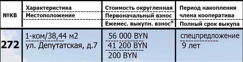 272 жильё в рассрочку. Подробная информация