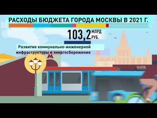 Расходы бюджета города Москвы в 2021 году.