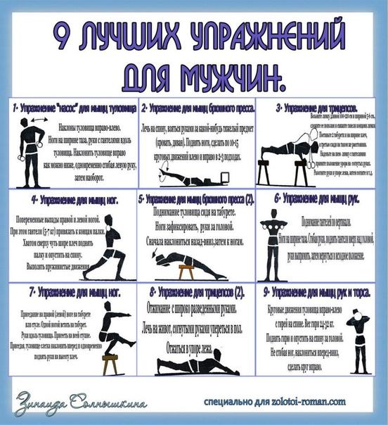 Упражнение На Похудение Мужчин. Упражнения для похудения для мужчин в домашних условиях и тренажерном зале