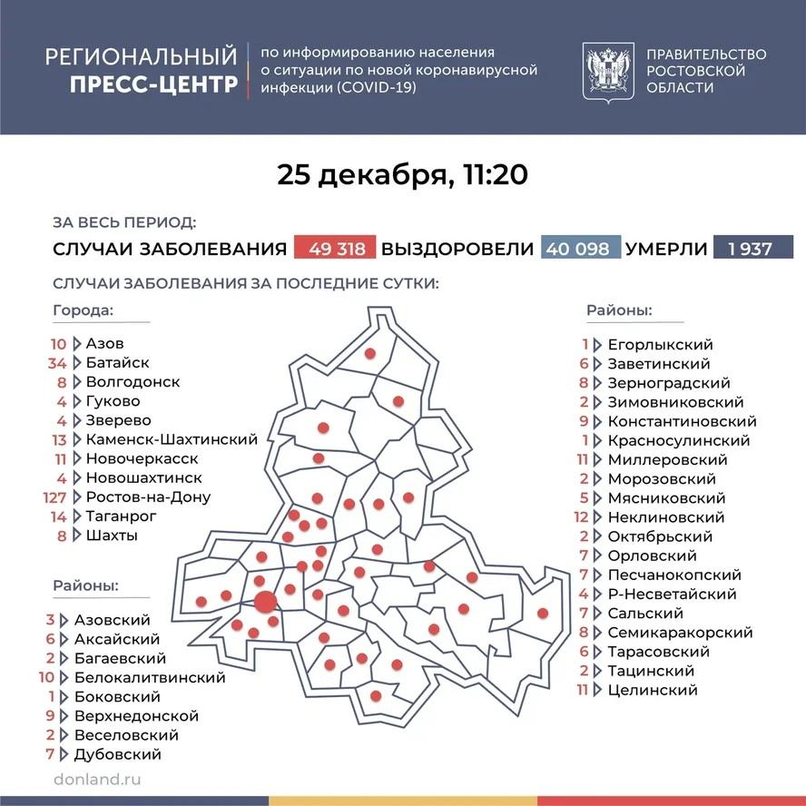На Дону число инфицированных COVID-19 выросло на 388, в Таганроге 14 новых случаев