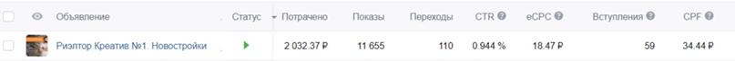 Как получить 372 подписчика Вконтакте по 30 рублей для риэлтора из Санкт-Петербурга, изображение №3