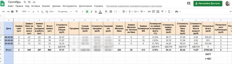 Кейс: Продажи Евроштакетника на 12,5 млн рублей по всей России. 8091 заявка по 22 рубля из instagram, изображение №26