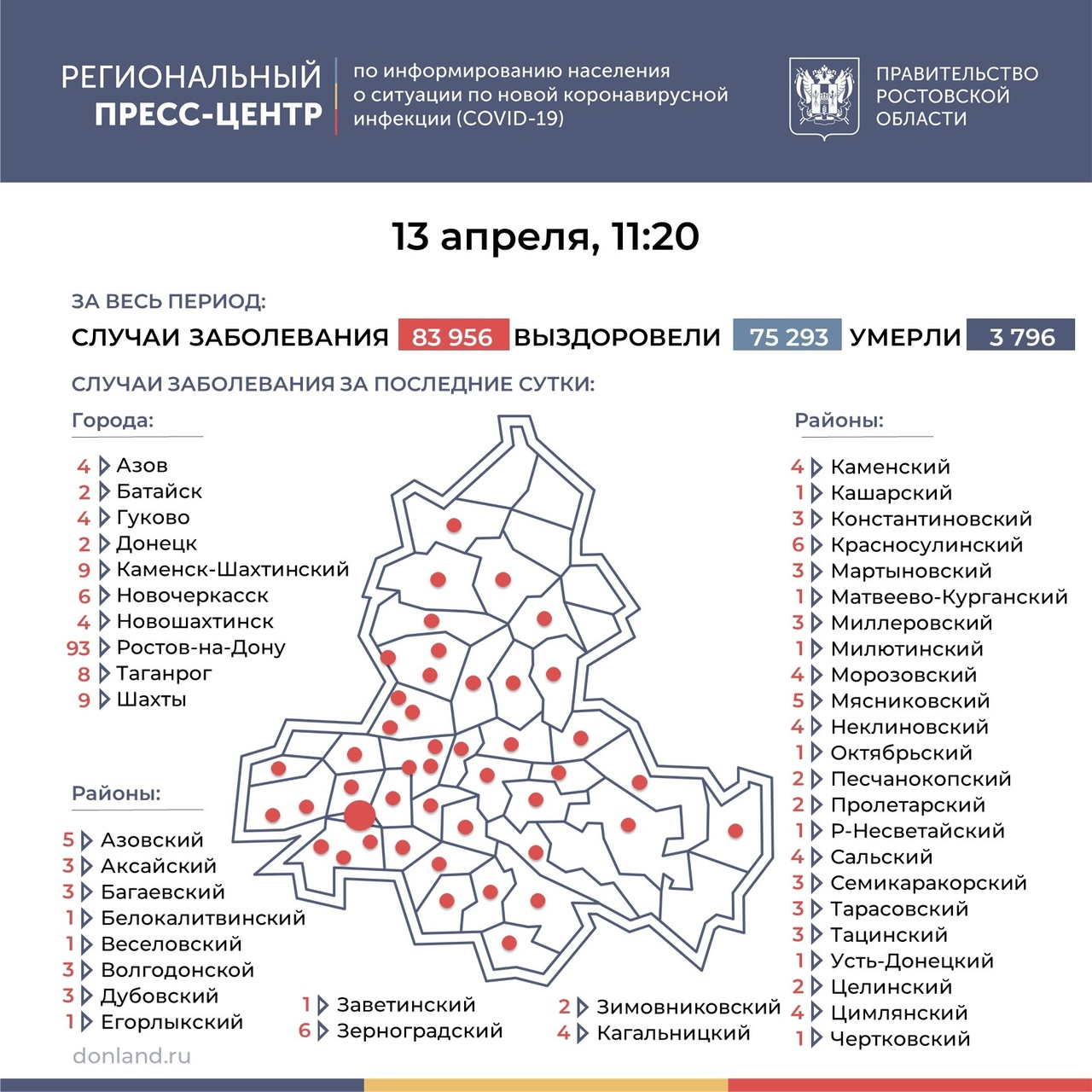 На Дону число инфицированных COVID-19 составляет 236, в Таганроге 8 новых случаев