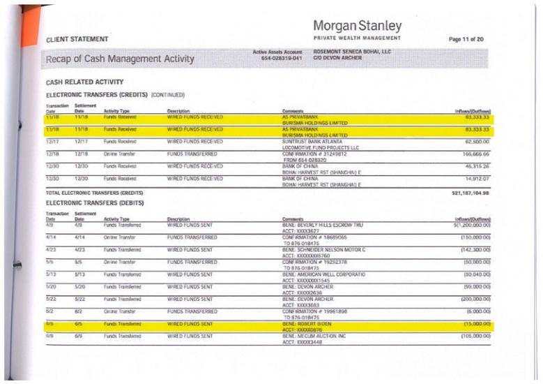 Публикация на сайте украинского портала «NABULEAKS»: Квитанции денежных переводов на счета компании Rosemont Seneca Bohai, связанной с семейством Байденов, от украинского нефтегазового холдинга «Бурисма»