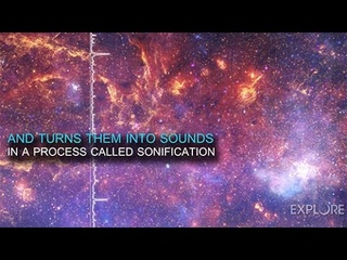 A Quick Look at Data Sonification: Sounds from Around the Milky Way